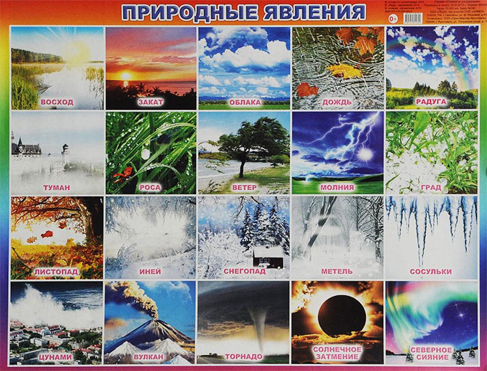 Алфея Обучающий плакат Природные явления обучающие плакаты алфея плакат расписание уроков