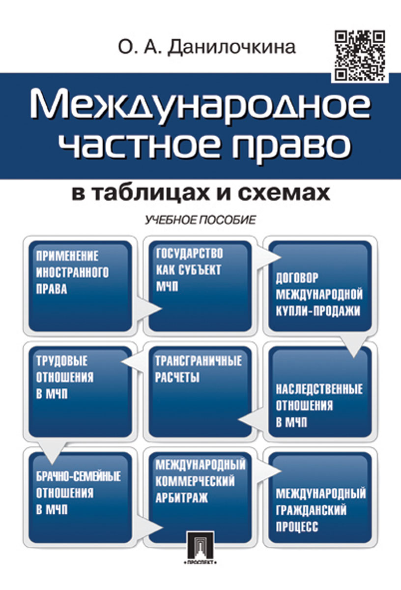 Международное частное право. В таблицах и схемах. Учебное пособие