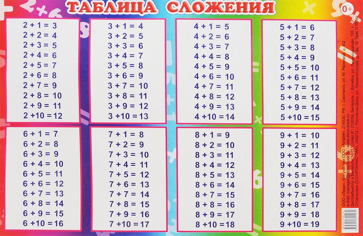 Алфея Обучающий плакат Таблица сложения 245 х 160 мм стоимость