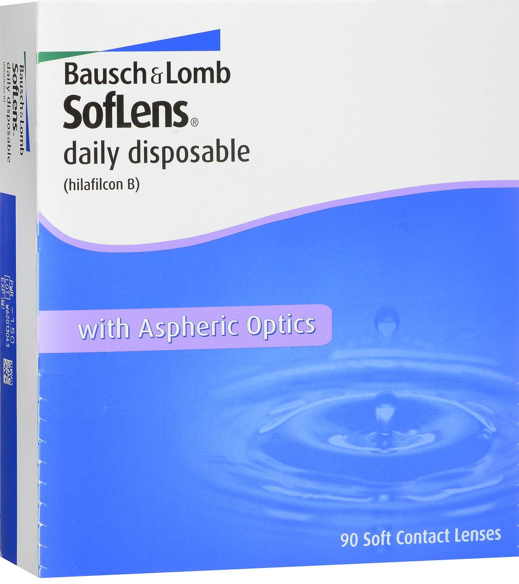 Bausch + Lomb контактные линзы Soflens Daily Disposable (90шт / 8.6 / -1.50)