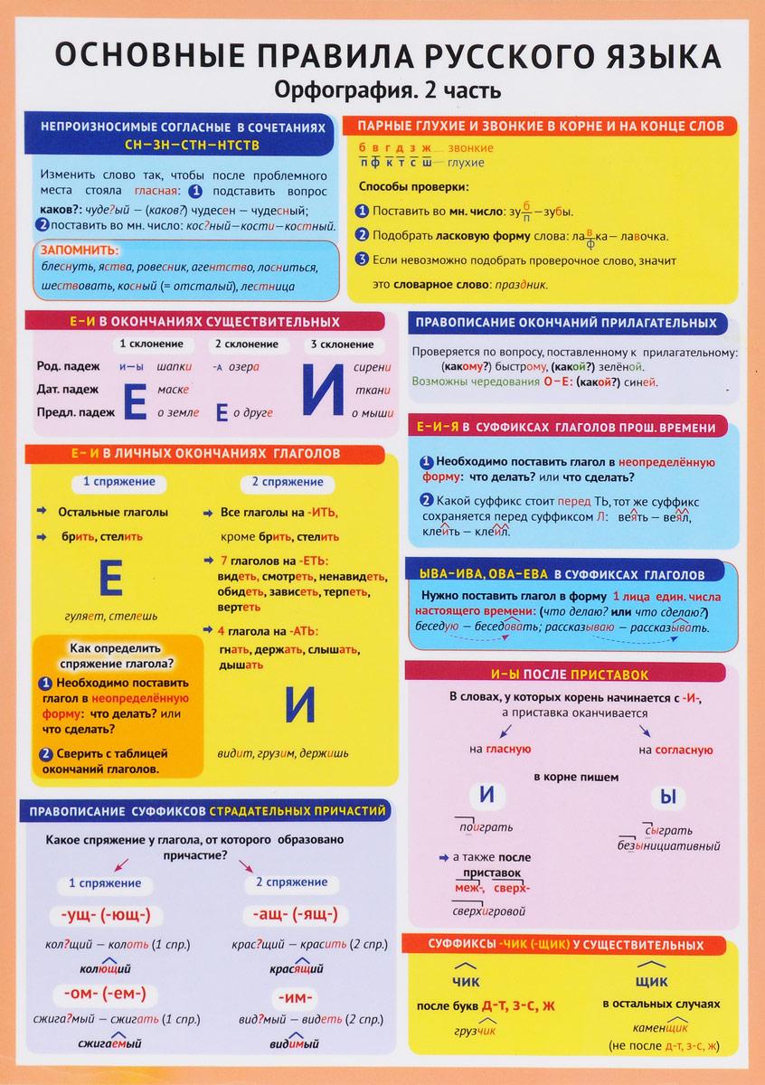 Основные правила русского языка. Орфография. Часть 2 основные правила разведчика