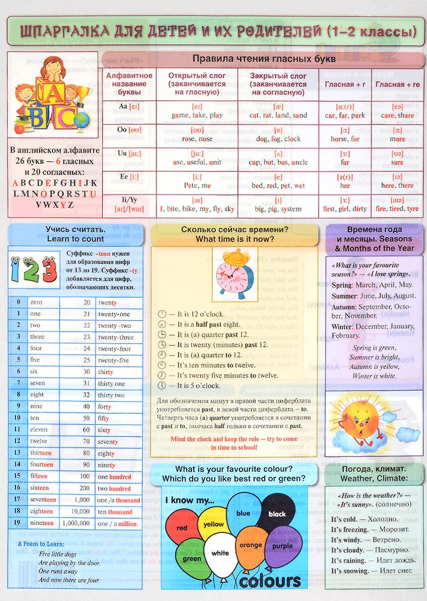 Английский язык. Шпаргалка для детей и их родителей. 1-2 классы раиса кирьянова шпаргалка для логопеда