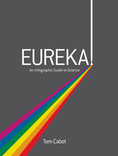 Eureka!: An Infographic Guide To Science eureka короткое платье