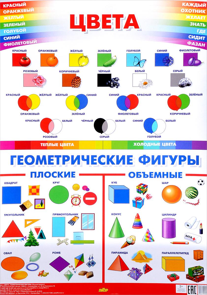 Цвета. Геометрические фигуры. Плакат
