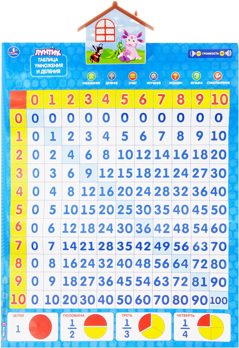 Умка Обучающий плакат Таблица умножения и деления Учим с Лунтиком таблица умножения таблица деления таблица вертушка