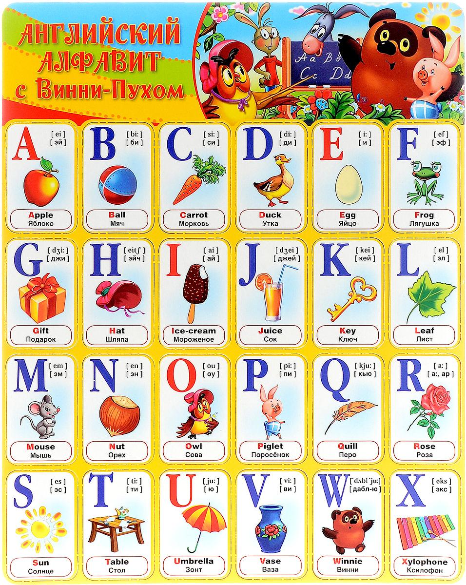 Алфавит в картинках для английского