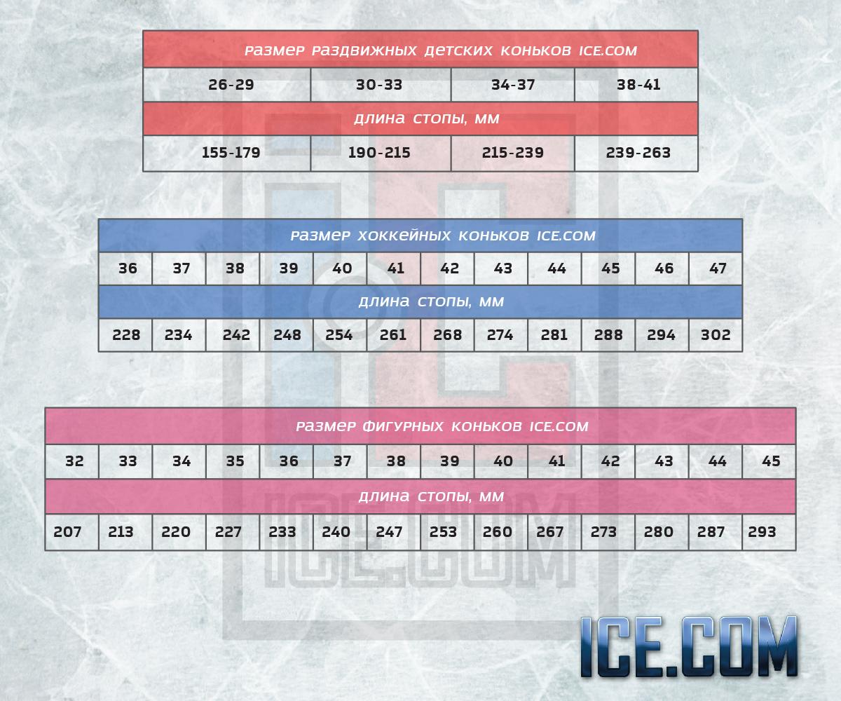 Коньки хоккейные Ice. Com A 1. 0, цвет:  черный, оранжевый.  Размер 44 ICE.COM