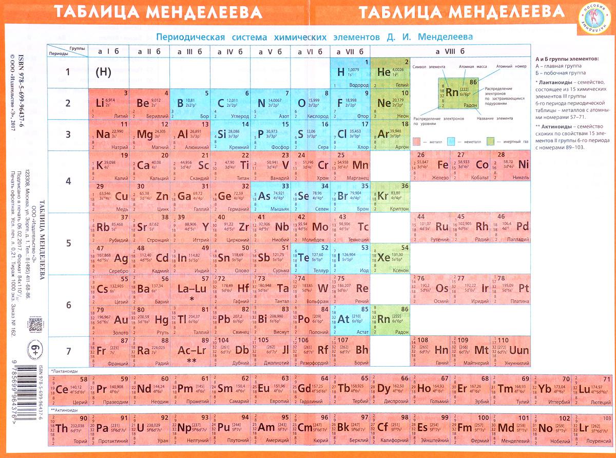 """Таблица """"периодическая система химических элементов д.и.менделеева"""" (ф.а0, 1 шт., на каз.яз., самоклей., лам.) информация для заказа."""