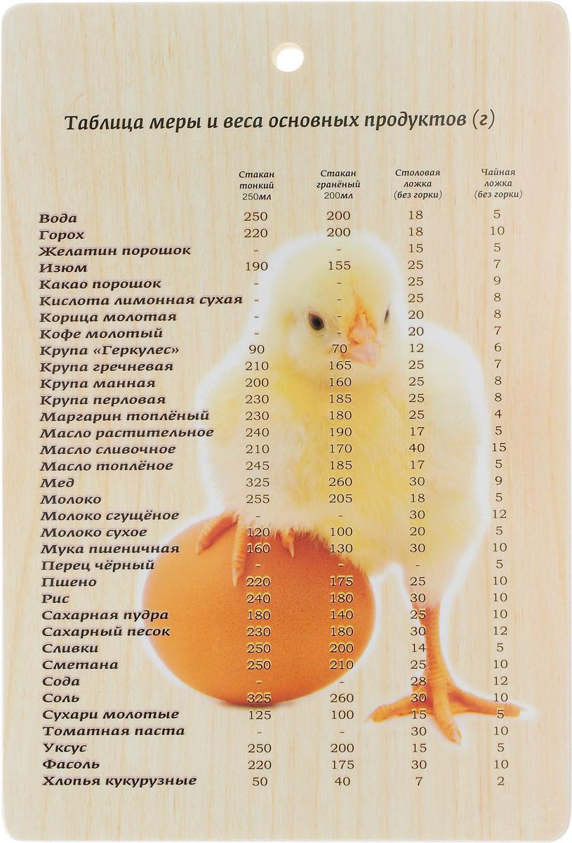 Доска разделочная Marmiton Цыпленок, 29 х 18,5 см17087Разделочная доска Marmiton Цыпленок, изготовленная из березы, прекрасно подходит для разделки и измельчения всех видов продуктов. С лицевой стороны изделие декорировано изображением цыпленка и таблицей меры и веса основных продуктов. Доска имеет отверстие для подвешивания на крючок.Внимание! Используйте только обратную сторону доски! Перед первым использованием промойте теплой водой и вытрите насухо мягкой тканью. Не подходит для мытья в посудомоечной машине.Размер доски: 29 х 18,5 х 0,8 см.