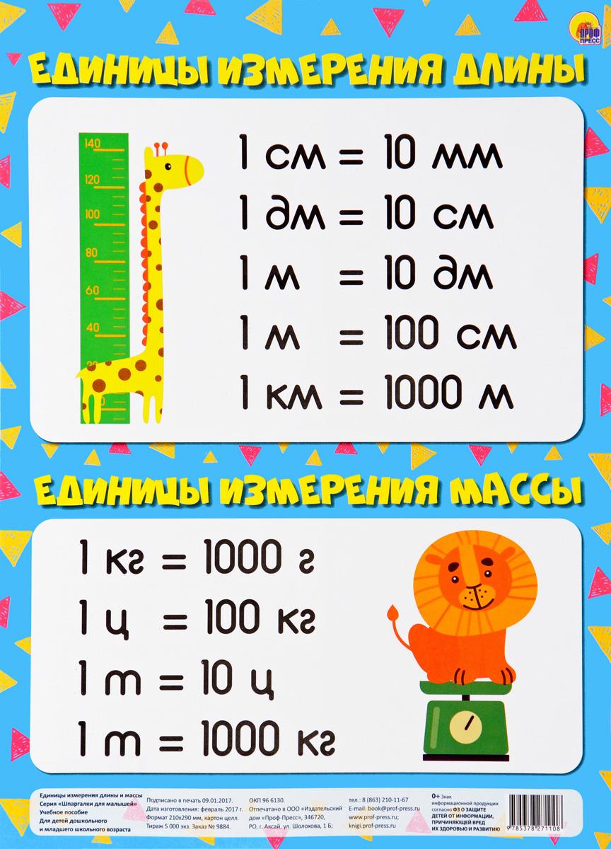 Единицы измерения длины и массы. Учебное пособие изучаем единицы измерения