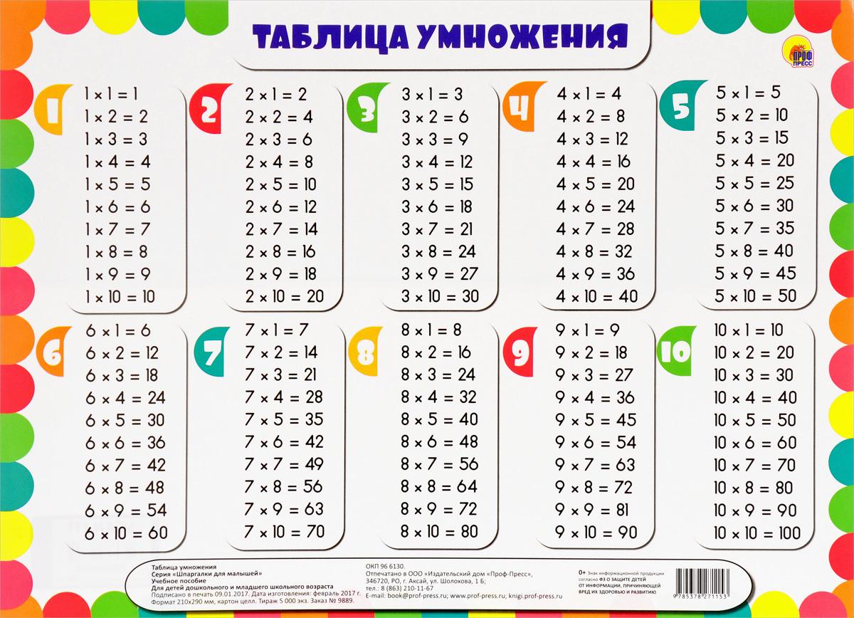 Таблица умножения. Учебное пособие