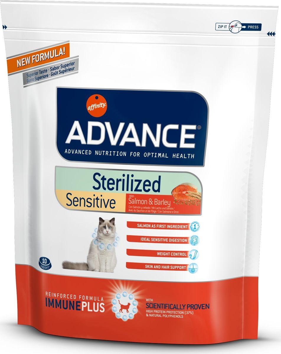 Корм сухой Advance Sterilized Sensitive Salmon для стерилизованных кошек, с лососем, 0,4 кг20728/922224Advance - высококачественный корм супер-премиум класса испанской компании Affinity Petcare, которая занимает лидирующие места на европейском и мировом рынках. Корм разработан с учетом всех особенностей развития и жизнедеятельности собак и кошек. В линейке кормов Advance любой хозяин может подобрать необходимое питание в соответствии с возрастом и уникальными особенностями своего животного, а также в случае назначения специалистами ветеринарной диеты. Affinity Petcare имеет собственную лабораторию, а также сотрудничает с множеством международных исследовательских центров, благодаря чему специалисты постоянно совершенствуют рецептуру и полезные свойства своих кормов. В составе главным источником белка является СВЕЖЕЕ мясо, благодаря которому корм обладает высокими вкусовыми качествами, а также высокой питательной ценностью. Корм сухой Advance Sterilized помогает предотвратить ожирение у стерилизованных кошек: более низкое содержание калорий не позволяет потреблять калорий больше, чем это необходимо животному; высокое содержание клетчатки увеличивает чувство насыщения; высокое содержание протеинов вместе с умеренным содержанием жира помогает сохранять мышечную массу животного. Уменьшает риск появления мочекаменной болезни или камней: ингредиенты корма помогают поддержать необходимый рН мочи и стимулируют диурез. Благодаря содержанию в корме глюкозамина, предотвращается образование мочекаменной болезни или образованию камней. Улучшает гормональные функции инсулина: более низкое содержание углеводов в корме, способствует правильной работе инсулина. Состав: лосось (18%), маисовый протеин, маис, дегидрированный белок лосося, пшеничный протеин, ячмень (8%), гидролизованный белок животного происхождения, растительные волокна, свекольный жом, животный жир, дрожжи, соль, хлористый калий, инулин, плазменный протеин, природные полифенолы. Анализ: протеин 39%, жиры 10,5%, сырые 