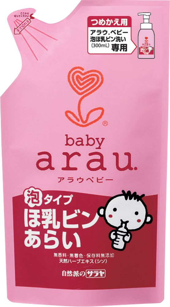 Arau Baby Средство для мытья детской посуды 250 млYASH62362Натуральное и безопасное средство на основе кокосового масла с добавлением экстракта периллы для мытья детской посуды (бутылочек, пустышек), а также овощей и фруктов.100% натуральный состав.Без синтетических ПАВов, ароматизаторов и красителей.Товар сертифицирован.