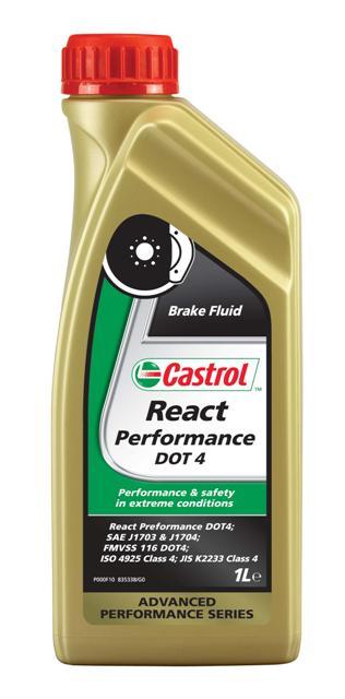 Жидкость тормозная Castrol React Performance DOT 4, 1 л157F8BCastrol React Performance DOT 4 - высококипящая синтетическая тормозная жидкость, сильно превосходящая требования спецификаций SAE J1704, FMVSS 116 DOT 3 и DOT 4, ISO 4925 и JIS K2233. Продукт изготовлен на основе смеси полиалкиленгликолевых эфиров и борсодержащих сложных эфиров с высокоэффективными присадками и ингибиторами, обеспечивающими превосходную защиту от коррозии и препятствует образованию паровых пробок при высокой температуре. Тормозная жидкость Castrol React Performance DOT 4 предназначена для использования во всех тормозных системах, в особенностиподвергающихся экстремальным нагрузкам, например в условиях гонок.Тормозная жидкость Castrol React Performance DOT 4 специально разработана как альтернатива высокотемпературным свойствам жидкостей стандарта DOT 5.1. Запас свойств этой жидкости предоставляет дополнительные преимущества в ситуациях, когда автомобиль эксплуатируется в экстремальных условиях и требуется непревзойденный отклик тормозной системы. Тормозная жидкость Castrol React Performance DOT 4 создана по современной технологии на основе смеси эфиров гликолей и борсодержащих эфиров. Благодаря такой композиции температура кипения этой жидкости достигает гораздо более высоких значений по сравнению с традиционными тормозными жидкостями на гликолевоэфирной основе в течение периода эксплуатации продукта. Castrol React Performance DOT 4 специально разработана для обеспечения стабильности необходимых характеристик при постоянном режиме старт-стоп в условиях города, быстрой езде и эксплуатации в горной местности, при которых тормозная система может сильно нагреваться. Жидкость полностью совместима с другими жидкостями соответствующими спецификациям FMVSS 116 DOT 3, DOT 4 и DOT 5.1. Тем не менее, для того, чтобы сохранить исключительные эксплуатационные характеристики этого продукта, избегайте смешения с другими тормозными жидкостями. Все обычные тормозные жидкости разрушаются во время использова