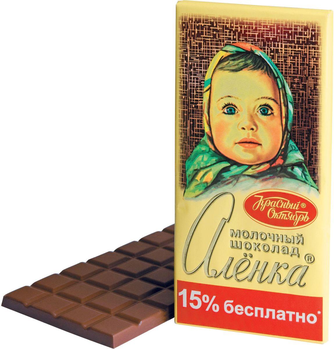 Красный Октябрь Аленка молочный шоколад, 200 г