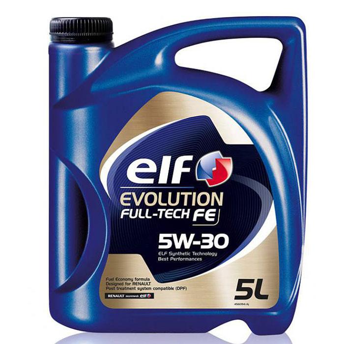 Моторное масло Elf Evolution. Full-Tech Fe, 5W-30194908Высококачественное топливосберегающее моторное масло, изготавливаемое по синтетической технологии ELF, предназначенное для применения в двигателях легковых автомобилей, оборудованных системами каталитического дожига выхлопных газов и сажевым фильтром. Обеспечивает прекрасную защиту всех узлов и агрегатов двигателя от износа.Одобрения и спецификацииACEA: С4, уровень свойств С3RENAULT Diesel с сажевым фильтром (кроме 2.2 dCi) RN 0720