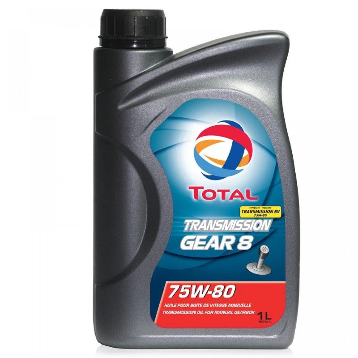 Трансмиссионное масло Total Transmission Gear 8 75W80, 1 л201278TOTAL TRANSMISSION GEAR 8 75W80 (TOTAL TRANSMISSION BV 75W80) Преимущества Всесезонное трансмиссионное масло с хорошей текучестью. Высокий индекс вязкости обеспечивает хорошее смазывание. Улучшенная термостабильность. Прекрасная текучесть при низких температурах облегчает работу узлов в холодное время и позволяет экономить топливо. Высокая стойкость к выдавливанию. Стабильность свойств при эксплуатации. Отличные противоизносные и антикоррозионные свойства. Легкое переключение передач, как при низких, так и при высоких температурах. Рекомендации по применению TOTAL Transmission Gear 8 75W80 специально разработано для применения в механических коробках передач легковых автомобилей. Одобрения: PSA PEUGEOT CITROEN B71 2330