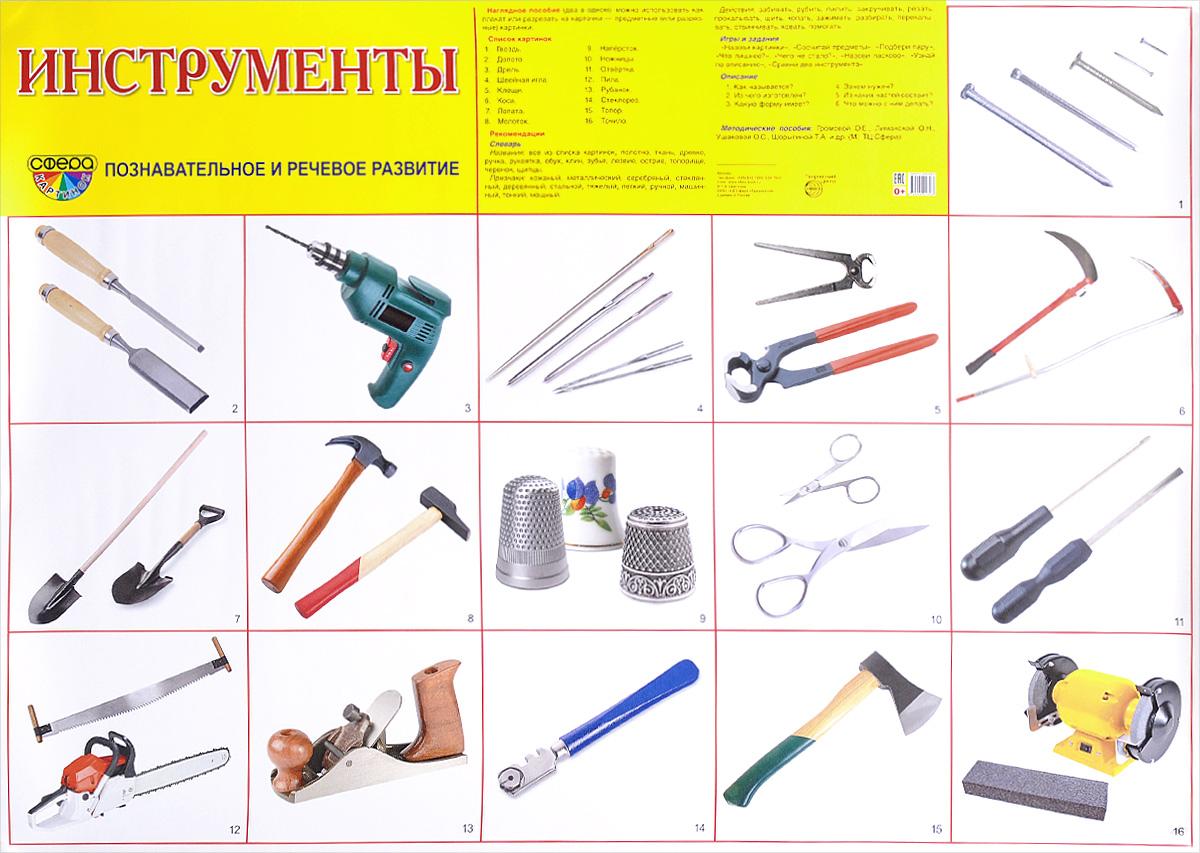 Инструменты. Плакат айфон в тц xl