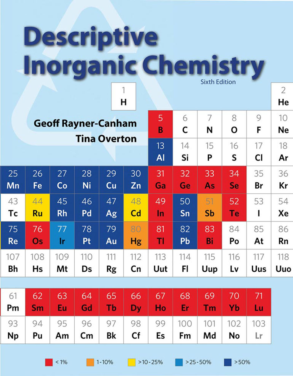 Descriptive Inorganic Chemistry chemistry – the science in context im