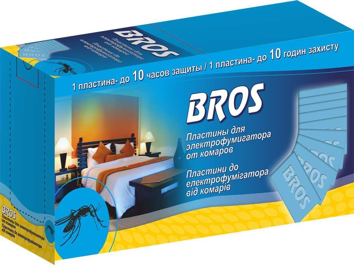 Пластины от комаров BROS, к электрофумигартору, 10 шт.1092027BROS Пластины от комаров к электрофумигартору. Пластины обеспечивают эффективную защиту помещения от насекомых, особенно комаров и мух. Многочасовое действие испаряющегося вещества обеспечивает защиту помещения в течение всей ночи. 10 шт 1 пластина = 12 часам защитыПластины голубого цвета, пропитанные инсектицидным раствором для уничтожения комаров и других летающих кровососущих насекомых (мошек, москитов) в помещениях в быту. Действуют даже при открытых окнах и включенном свете. Одна пластина рассчитана на работу в течение 10 часов в помещении площадью до 20м2 (объемом до 50 м3). Средство начинает действовать через 10-15 минут после включения, полное уничтожение насекомых достигается примерно за 30 минут.Применение: Достать из упаковки картонную пластину, поместить ee в щель электрофумигатора, затем включить прибор в электросеть (220 V).Использованная пластина изменяет цвет. Ее следует заменить, предварительно отключив электрофумигатор. Прибор выключить, пластину сохранить до следующего использования.В присутствии людей использовать средство только при открытых окнах в помещении площадью не менее 14 м2. При закрытых окнах средство применять в отсутствии людей последующим проветриванием помещения. Не использовать электоргумигатор в помещении, в котором находится дети в возрасте до 5 лет. Работающий прибор устанавливать в местах, недоступных для детей, вне контатка с посторонными предметами обихода, на расстоянии не менее 1 метра от местонахождения человека. Не накрывать прибор во время работы посторонними предметами. Не касаться рукой или металлическим предметом нагревательной поверхности, не допускать попадания воды. Выключать электрофумигатор из розетки, когда он не используется. Избегать попадания на кожу и в глаза.Состав: эсбиотрин 22,8 мг/пластину (2,47%), функциональные и технологические компоненты.