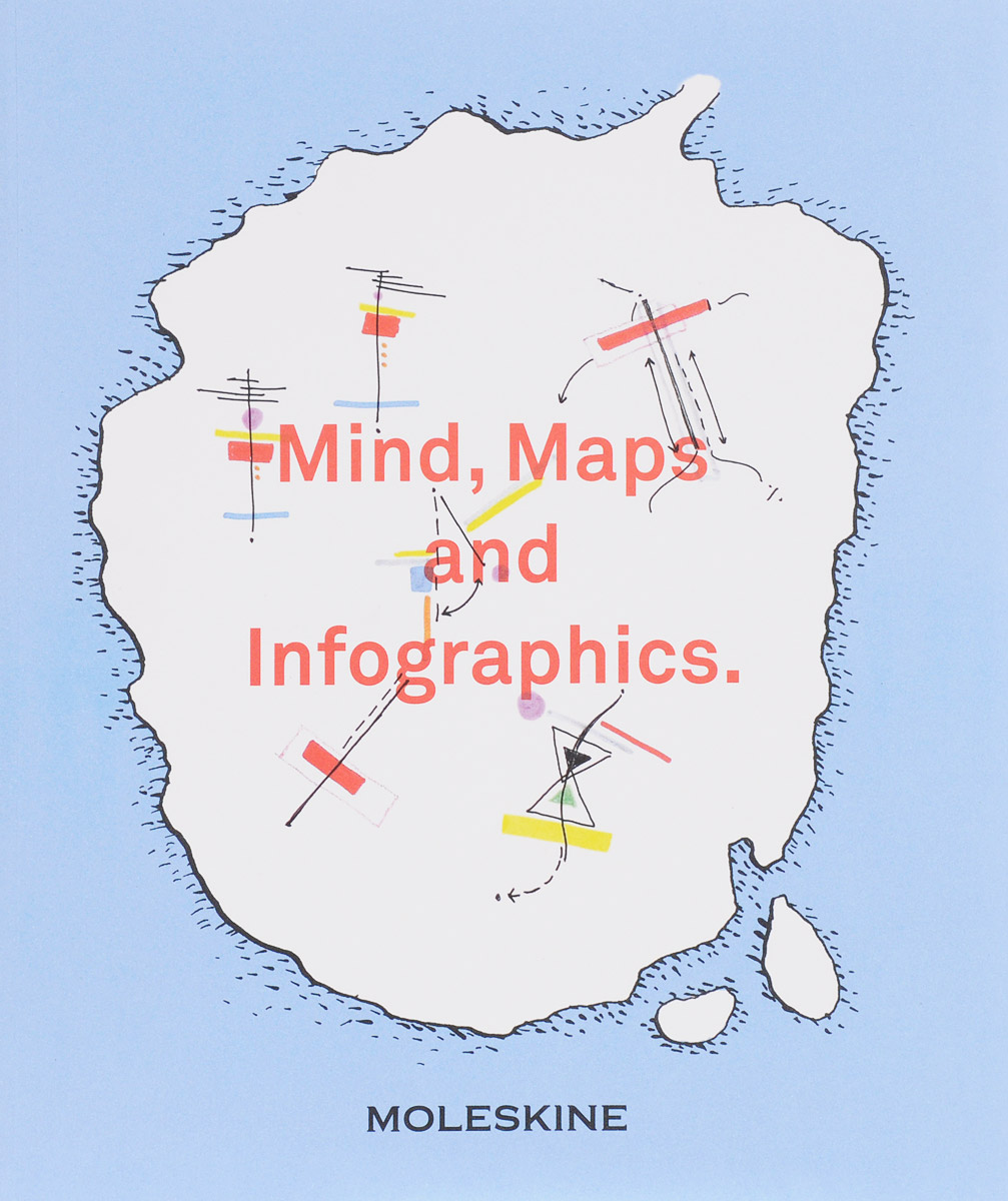 Mind, Maps and Infographics language in mind