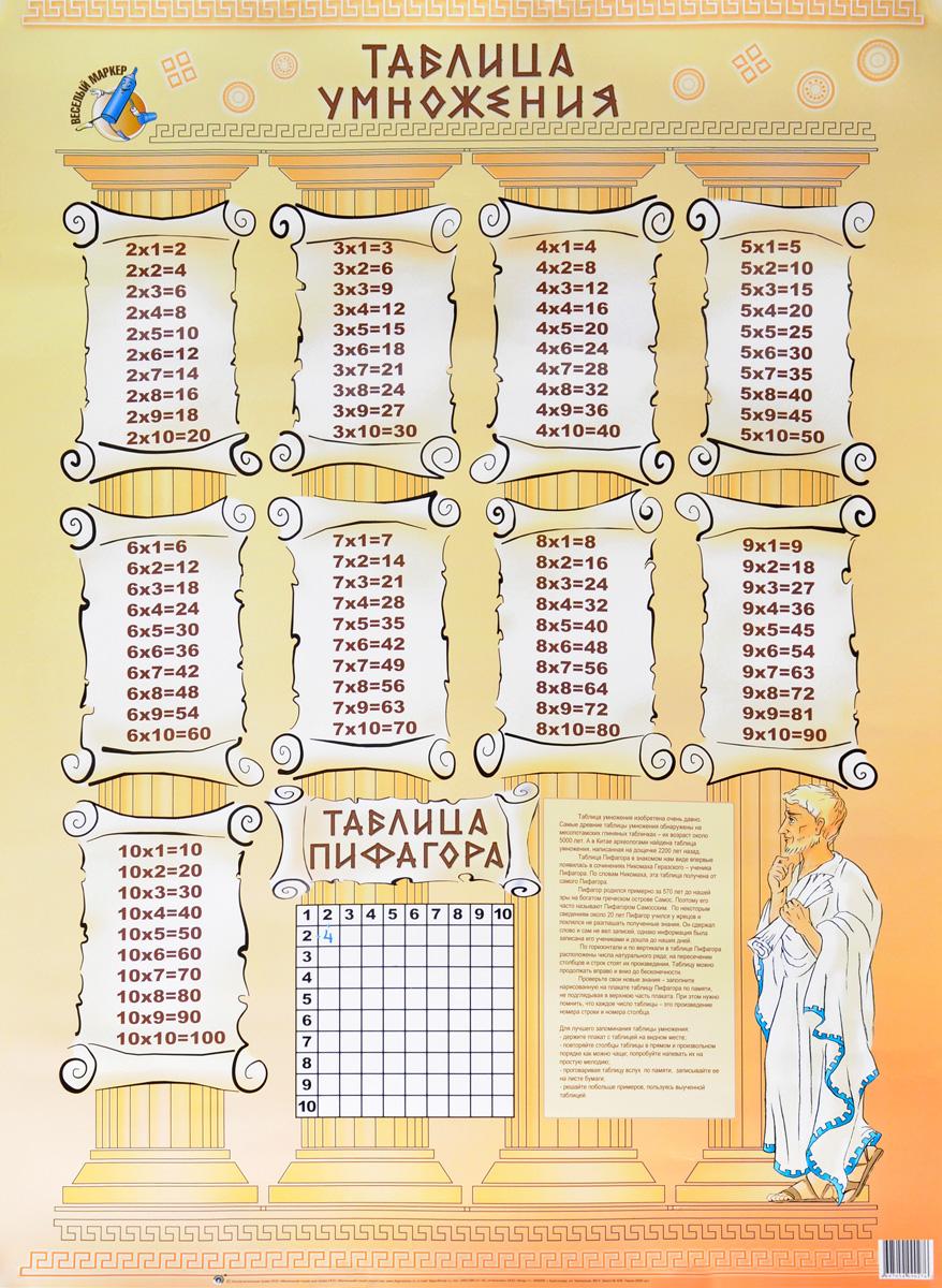 Таблица умножения. Плакат раннее развитие quercetti тубус пифагора для изучения таблицы умножения