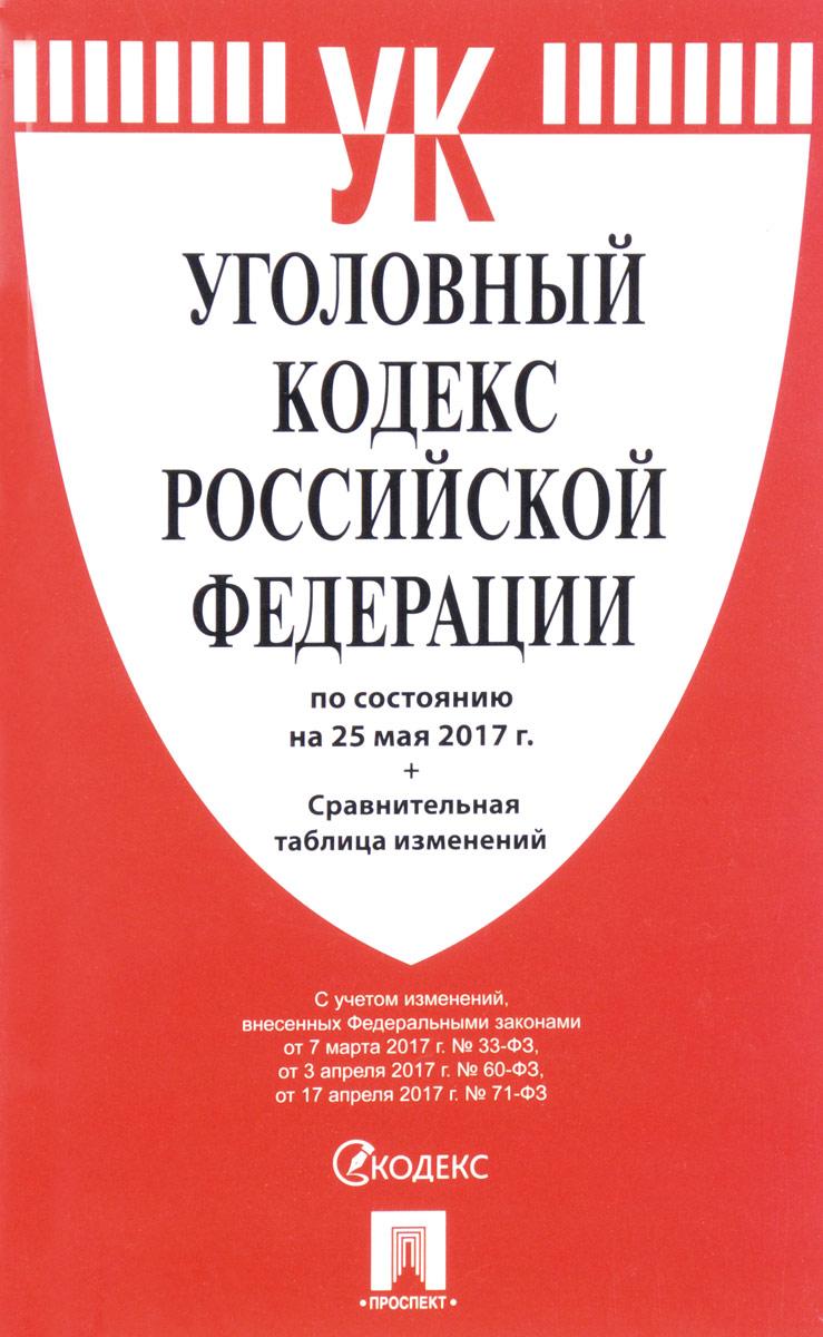 Уголовный кодекс Российской Федерации бабаево история и современность