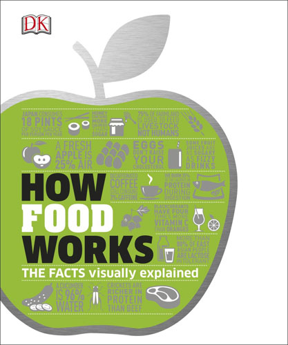 How Food Works what are behind the science parks and business incubators in china