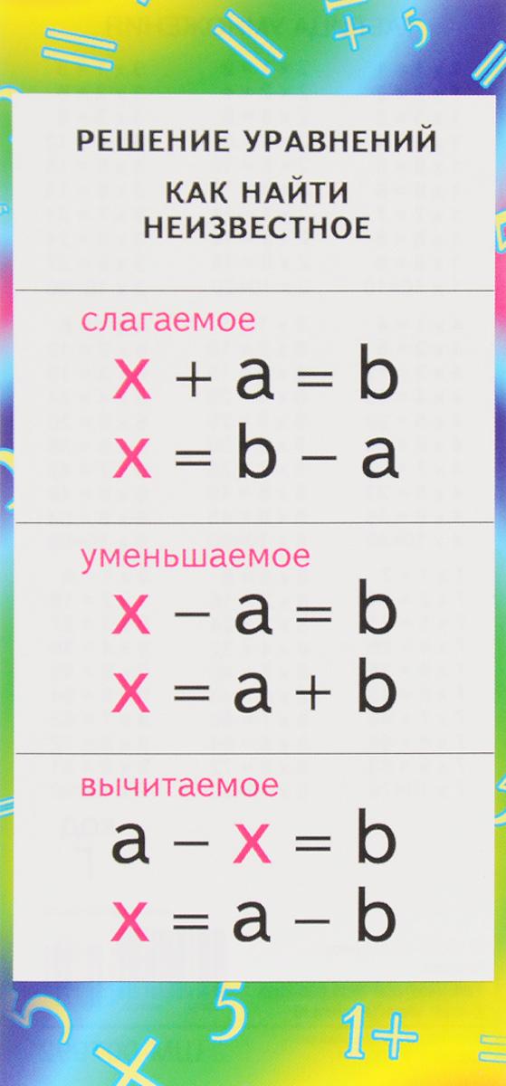 Решение уравнений. Как найти неизвестное. Сложение и вычитание. Шпаргалка