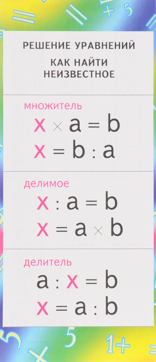Решение уравнений. Как найти неизвестное. Умножение и деление. Шпаргалка