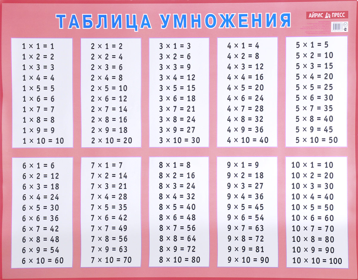 Таблица умножения. Плакат алфея обучающий плакат малый таблица умножения