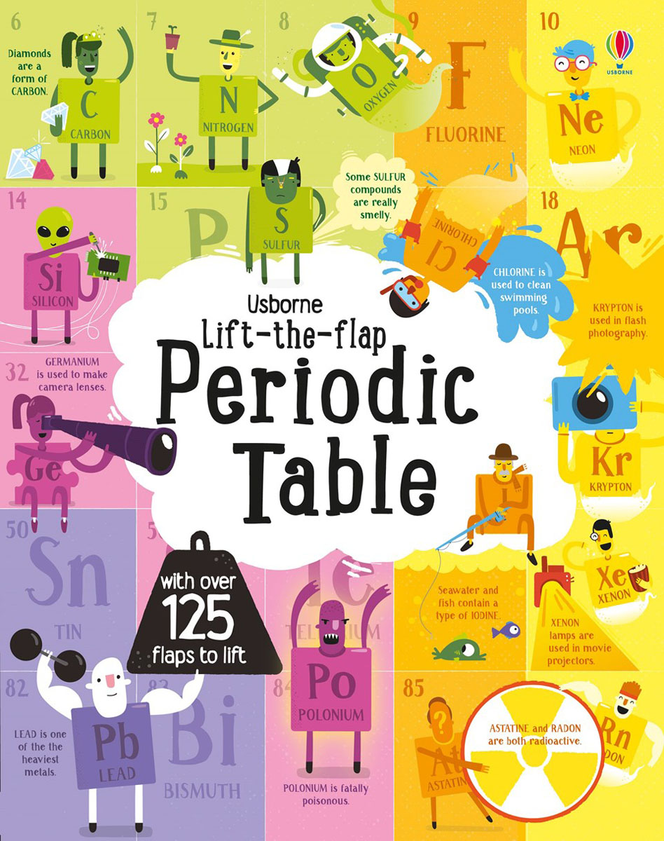 Lift-the-flap periodic table simple fashion table desktop is mdf fine processing the leg of the table is made of solid beech black and white can be chosen