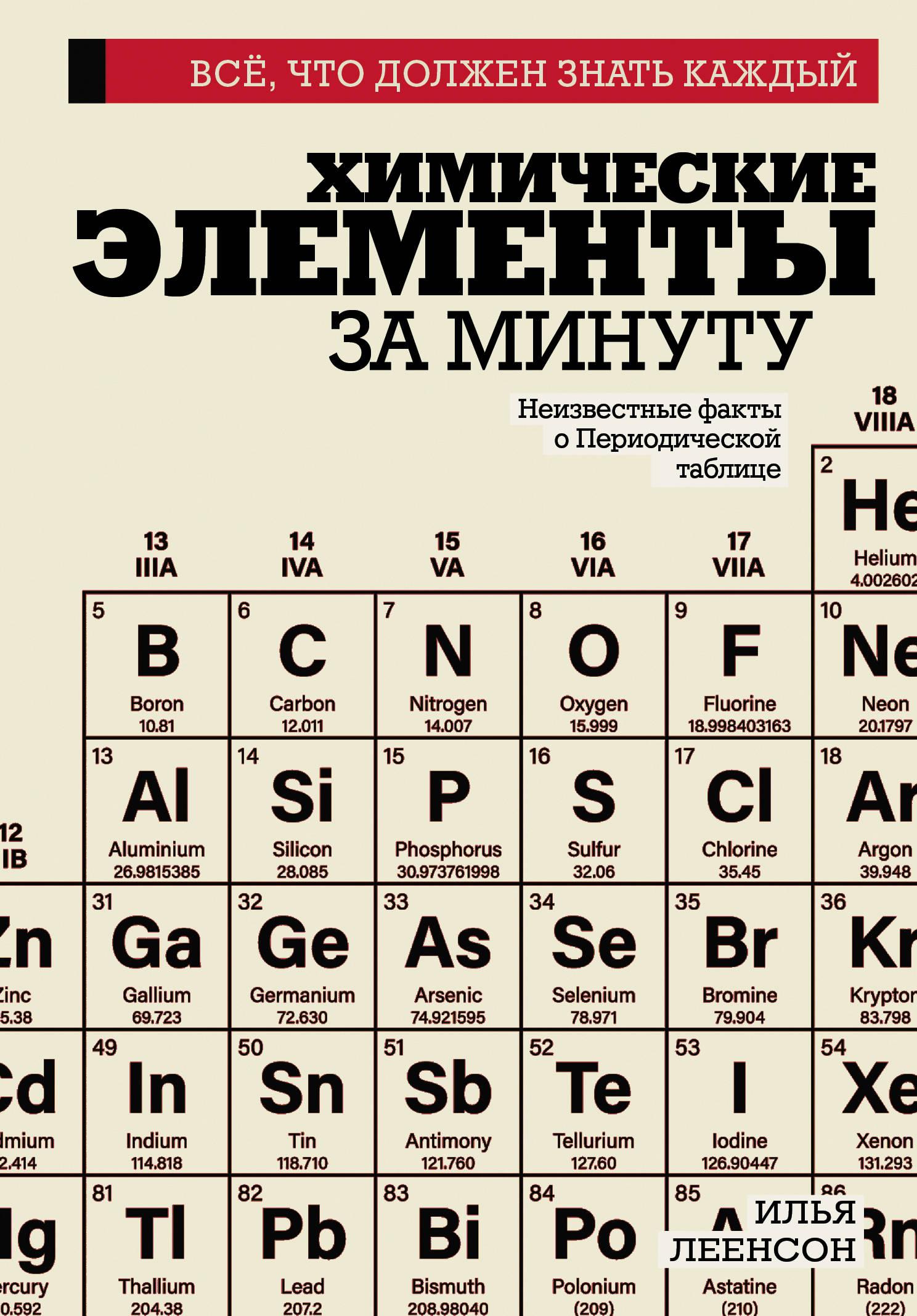 Леенсон Илья Абрамович Химические элементы за минуту ниобий и тантал
