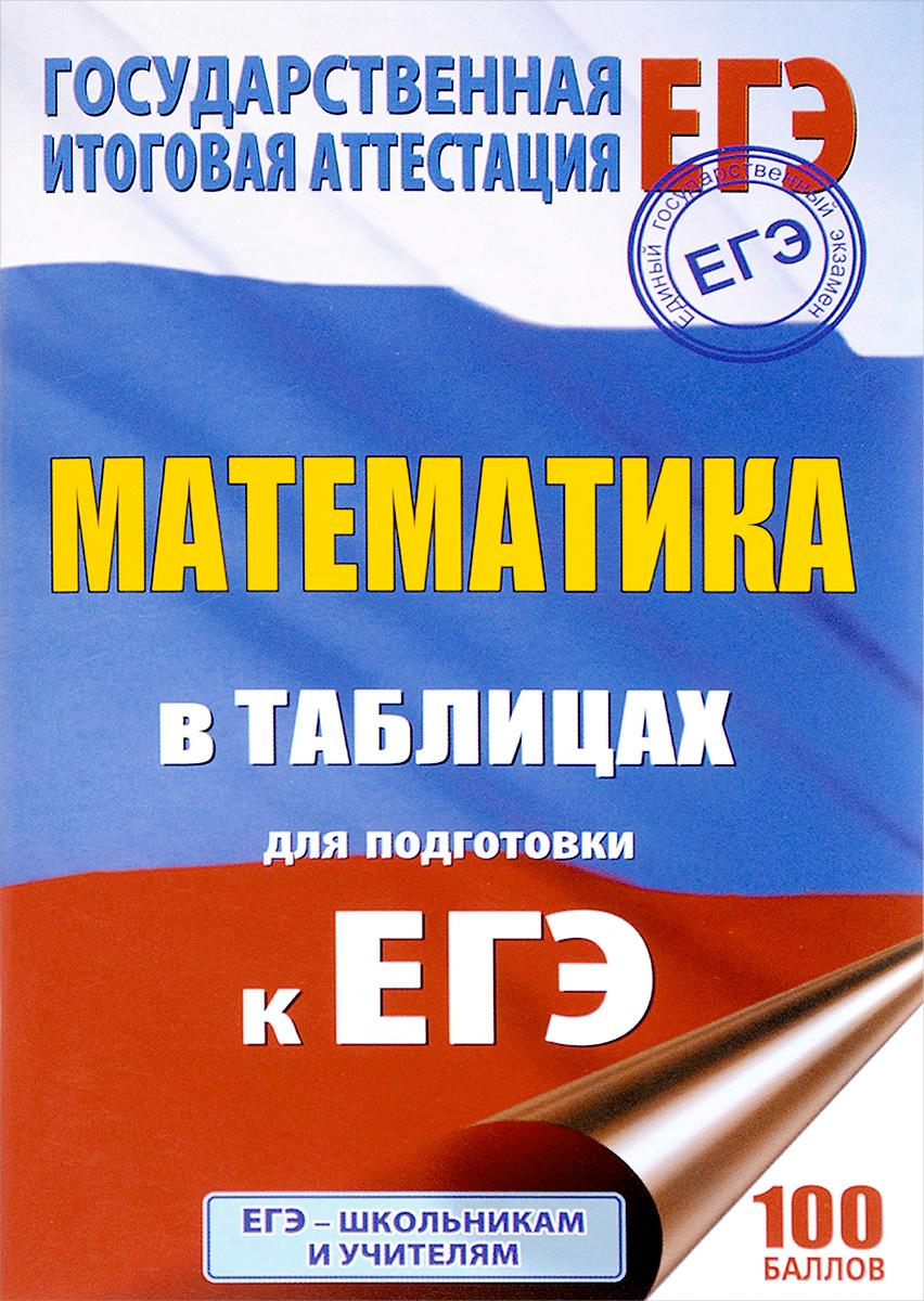 Математика. 10-11 классы. Справочное пособие в таблицах для подготовки к ЕГЭ математика 5 6 классы алгебра 7 9 классы планируемые результаты система заданий