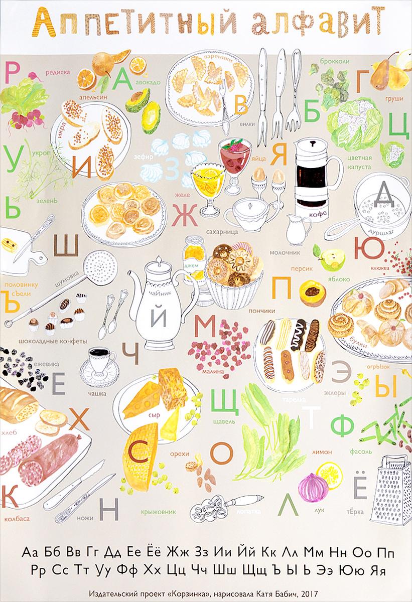 Аппетитный алфавит. Плакат