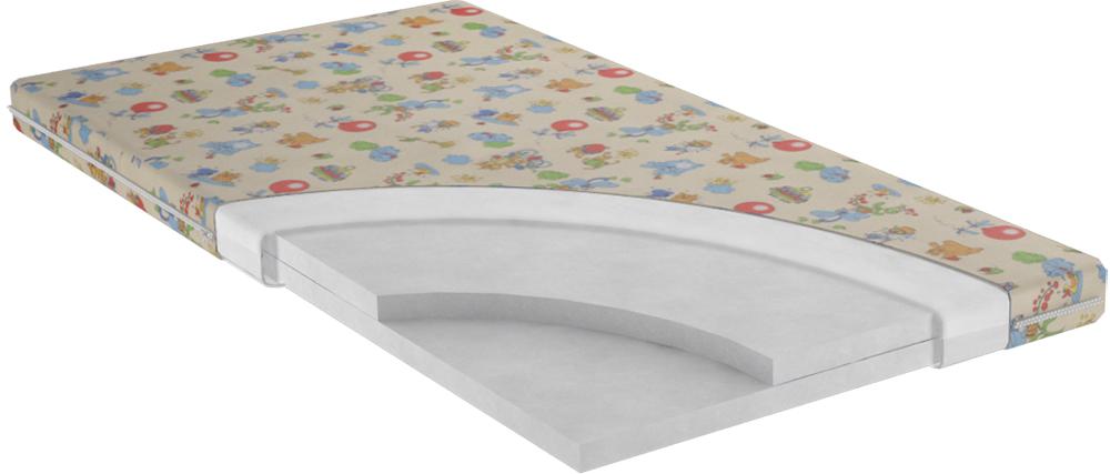 Матрас детский Торис Дрема Софт, 60 х 120 смМ.156Детский беспружинный матрас средней жесткости из гипоаллергенных и воздухопроницаемых материалов. Несущая система матраса – холлофайбер, объемный воздухопроницаемый материал, который изготавливается из скрученных полиэфирных волокон, благодаря этому материал хорошо держит форму, имеет высокую упругость, обеспечивает хороший теплообмен и циркуляцию воздуха. Полая структура волокон холлофайбера гарантирует отличные гигиенические свойства матраса - влага не задерживается в нем и матрас быстро высыхает. Матрас хорошо поддерживает позвоночник и обеспечивает правильное анатомическое положение тела ребенка во время сна.Внешний чехол на молнии полностью снимается и его можно стирать. Он выполнен из поликотона с веселым детским рисунком.