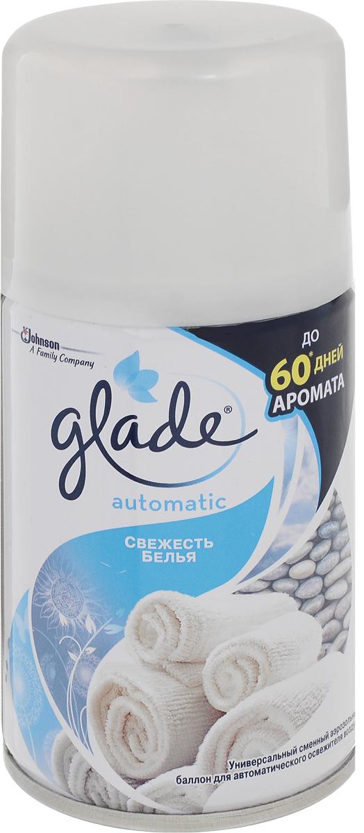 Освежитель воздуха Glade Automatic