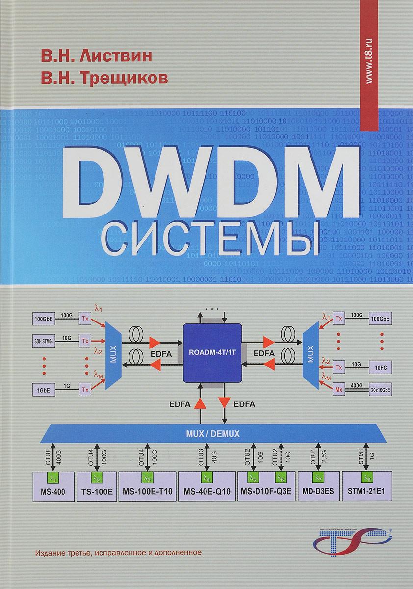 DWDM системы