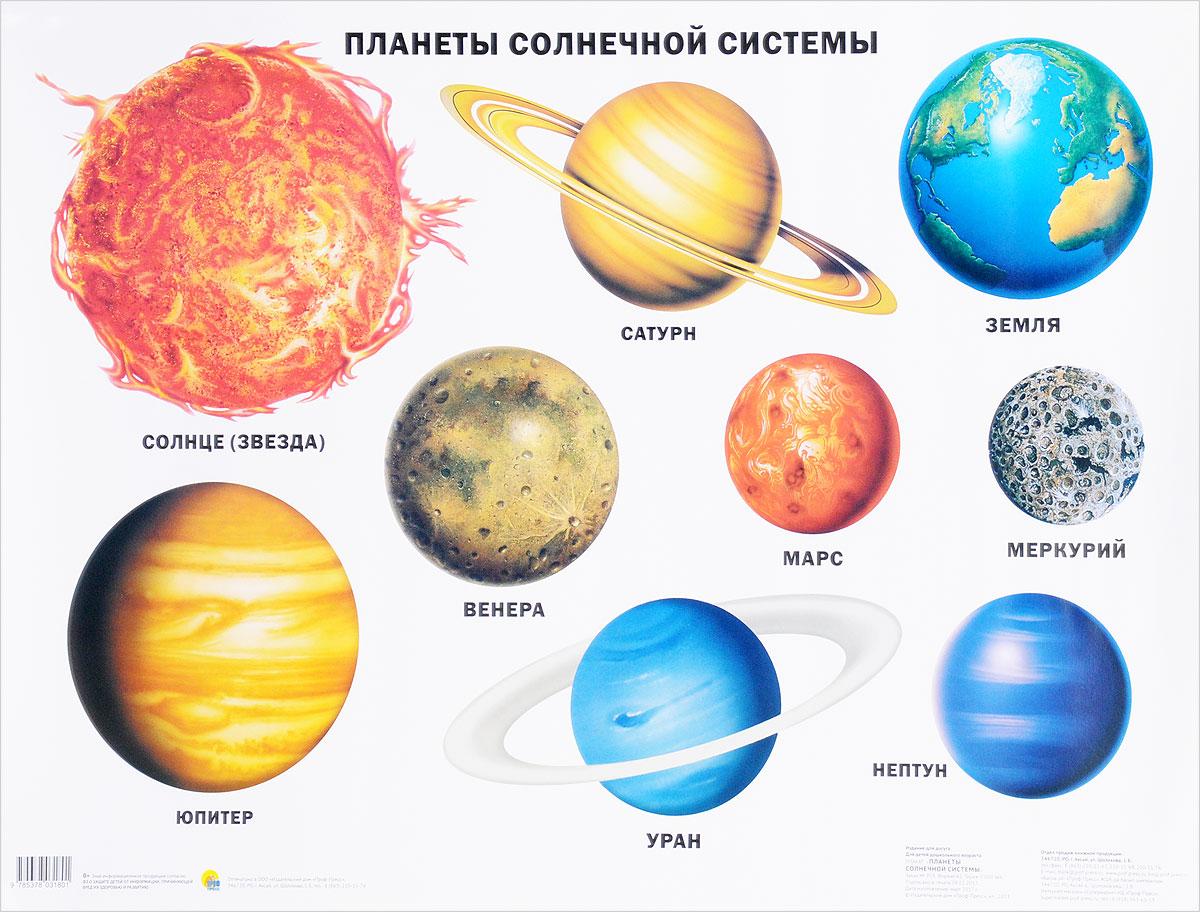 Планеты Солнечной системы. Плакат