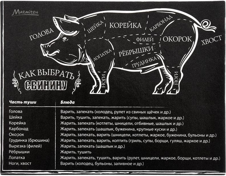 Магнит-шпаргалка Marmiton Как выбрать мясо, 11 х 8,5 см16171Магнит-шпаргалка Marmiton Как выбрать мясо удобная и полезная вещь на кухне у хозяйки.