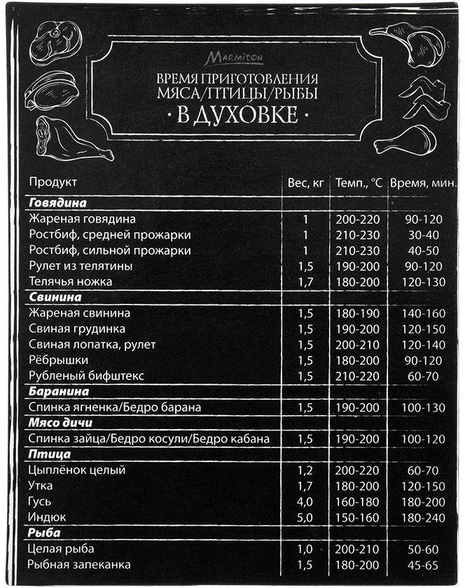 Магнит-шпаргалка Marmiton Время приготовления мяса, 11 х 8,5 см16172Условия хранения: особых условий хранения не требуется. Срок годности: не ограничен. Материал: пвх, бумага, магнит.
