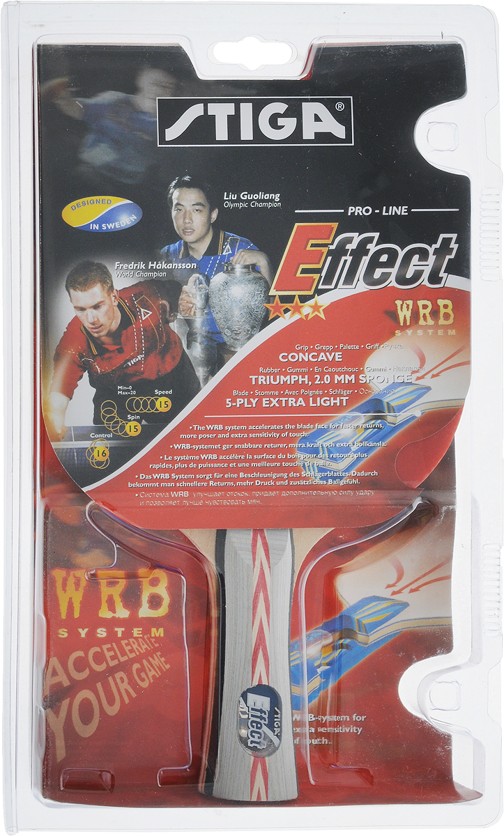 Ракетка для настольного тенниса Stiga Effect WRB1563-01Стильная ракетка Stiga Effect WRB, разработанная специально для современных игроков, отдающих предпочтение скорости и высокому контролю. Собрана из шпона Серебристого тополя и Американской липы с использованием технологии WRB. Размещенное в соответствии с точным расчетом углубление в определенном месте ручки ракетки повышает чувство мяча при ударе. Игровая поверхность основания покрыта специальным клеем для достижения большей скорости.Скорость: 15.Вращение: 15.Контроль: 16.