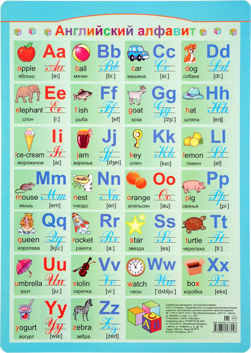 Справочные материалы. Английский алфавит