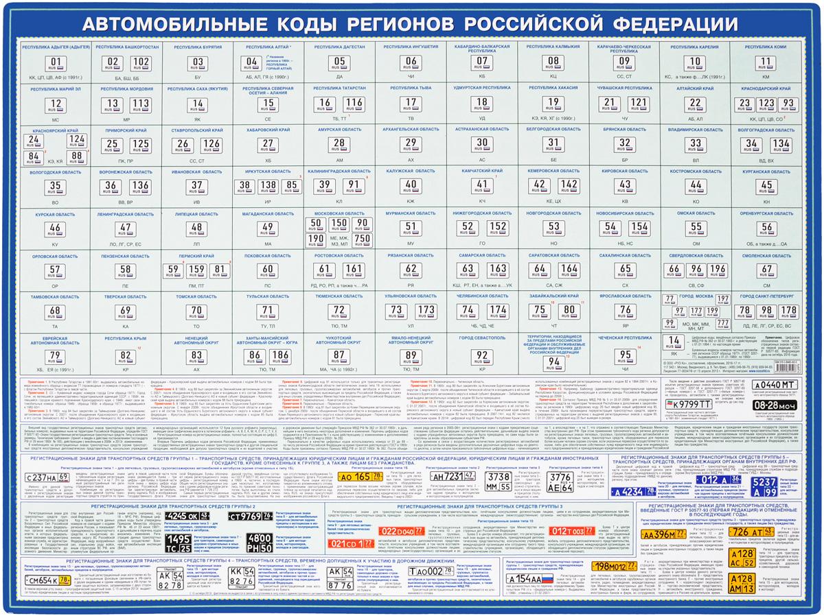 Автомобильные коды регионов Российской Федерации автомобильные коврики autoprofi коврики автомобильные ter 150f bk