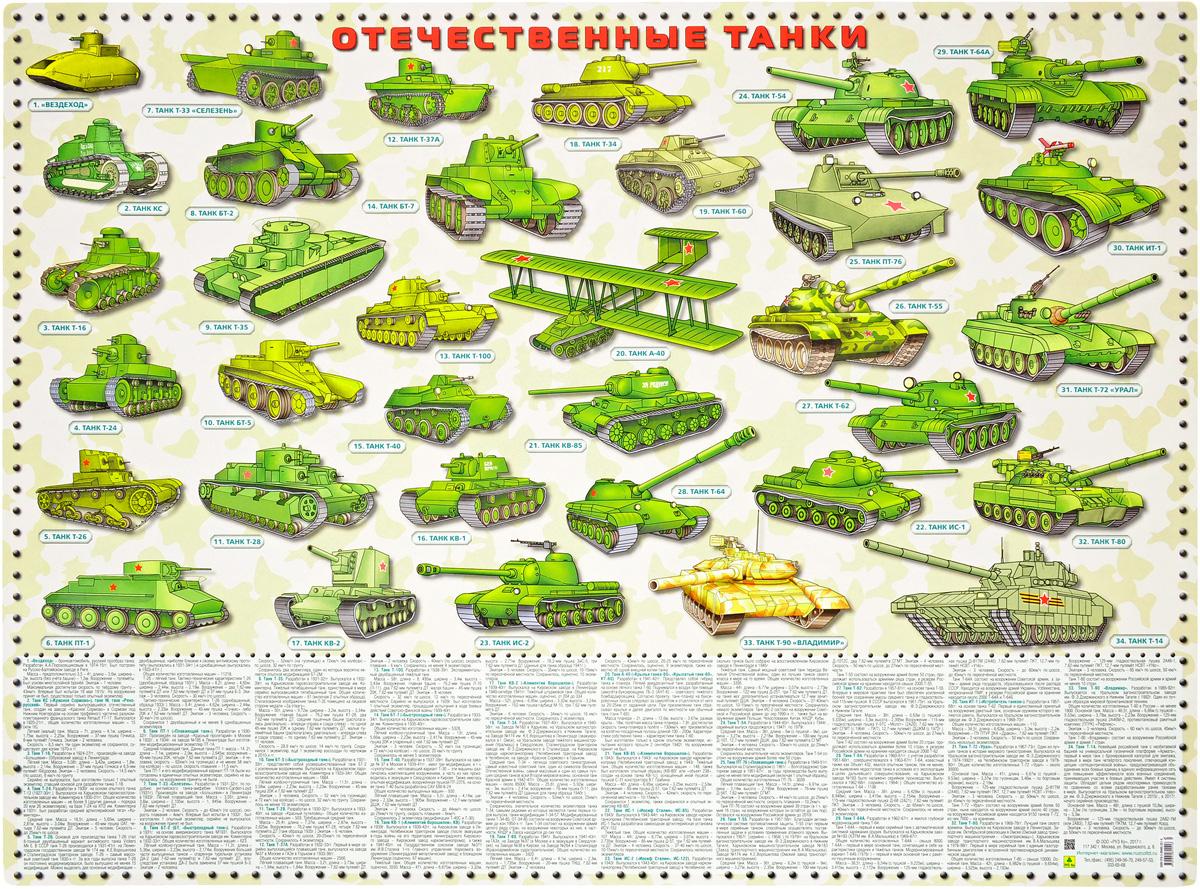 Отечественные танки отечественные автомобили настольное издание