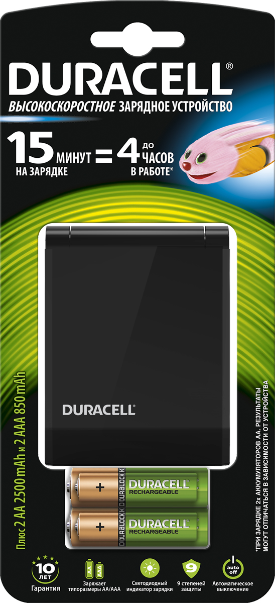 Зарядное устройство для аккумуляторов Duracell CEF 27 + 2 AA (2500 мАч) + 2 AAA (850 mAh)81546731Зарядное устройство Duracell Hi-Speed Advanced— батарейки будут работать до 4часов всего после 15-минутной зарядки (при зарядке 2батареек размера AA; результат может отличаться взависимости отустройства иособенностей использования). Постоянно находясь вдвижении, у вас нет времени ждать, пока зарядятся батарейки. Независимо от того, хотите ли вы развлечь детей спомощью игрового контроллера или запечатлеть нафото множество захватывающих моментов, вам нужны надежные батарейки, где бы вы ни были. Зарядное устройство Duracell Advanced— портативный помощник, с которым вы не будете тратить много времени на зарядку батареек. Этому высокоскоростному зарядному устройству нужно всего 45минут для зарядки 2 батареек размера AA (около 85% заряда при использовании батареек Duracell 1300мАч AA NiMH). Когда вам срочно нужны заряженные батарейки, это устройство придет вам на помощь— всего после 15-минутной зарядки батарейки будут работать до 4часов (при зарядке батареек размера AA; результаты могут отличаться взависимости отустройства иособенностей использования). Благодаря 9функциям обеспечения безопасности вы можете без опаски оставить работающее зарядное устройство без присмотра, ведь после завершения зарядки оно автоматически отключается, чтобы предотвратить перегревание. Это зарядное устройство Duracell гарантировано прослужит 10 лет, поэтому вы всегда можете быть уверены в его надежности. Особенности: - Зарядное устройство Duracell Hi-Speed Advanced— батарейки будут работать до 4часов всего после 15-минутной зарядки (при зарядке 2батареек размера AA; результат может отличаться взависимости отустройства иособенностей использования). - Зарядному устройству Duracell Hi-Speed Advanced нужно 45минут, чтобы зарядить 2батарейки размера AA (около 85% заряда при использовании батареек Duracell 1300мАч AA NiMH). - В комплект входят 4 аккумулятора Duracell: 2AA и 2AAA. - Подходит для зарядки а