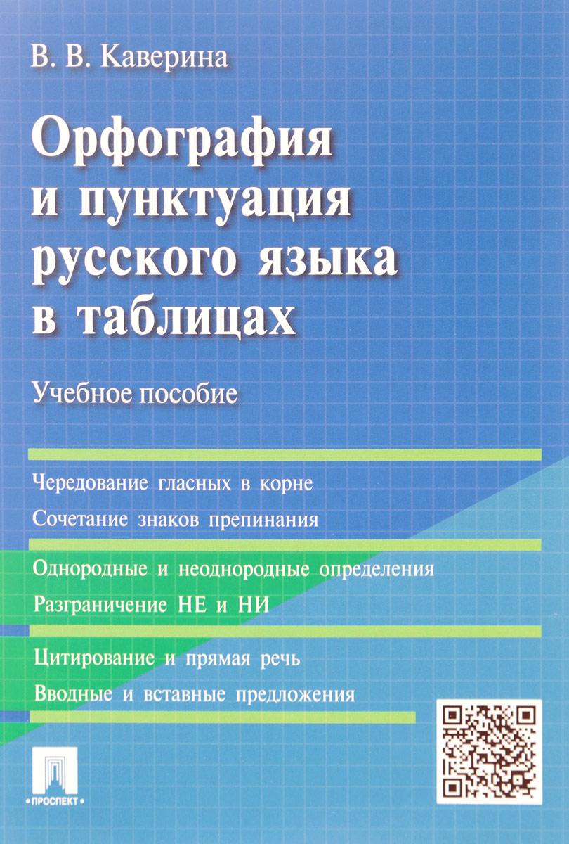 Орфография и пунктуация русского языка в таблицах