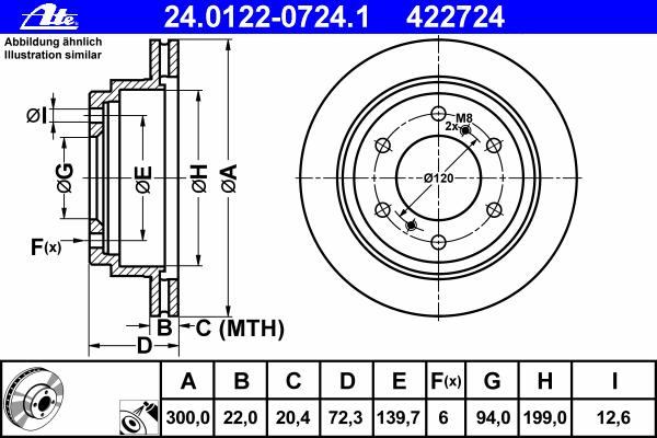 Диск тормозной Ate 24012207241 комплект 2 шт24012207241