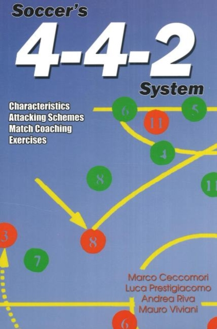 Soccers 4-4-2 System: Characteristics, Attacking Schemes, Match Coaching & Exercises