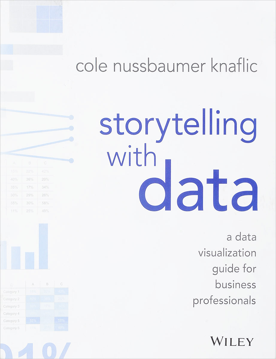 Storytelling with Data: A Data Visualization Guide for Business Professionals gene pease optimize your greatest asset your people how to apply analytics to big data to improve your human capital investments